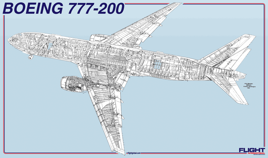 Cutaway Drawing Boeing 777