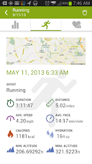 Endomondo Stats