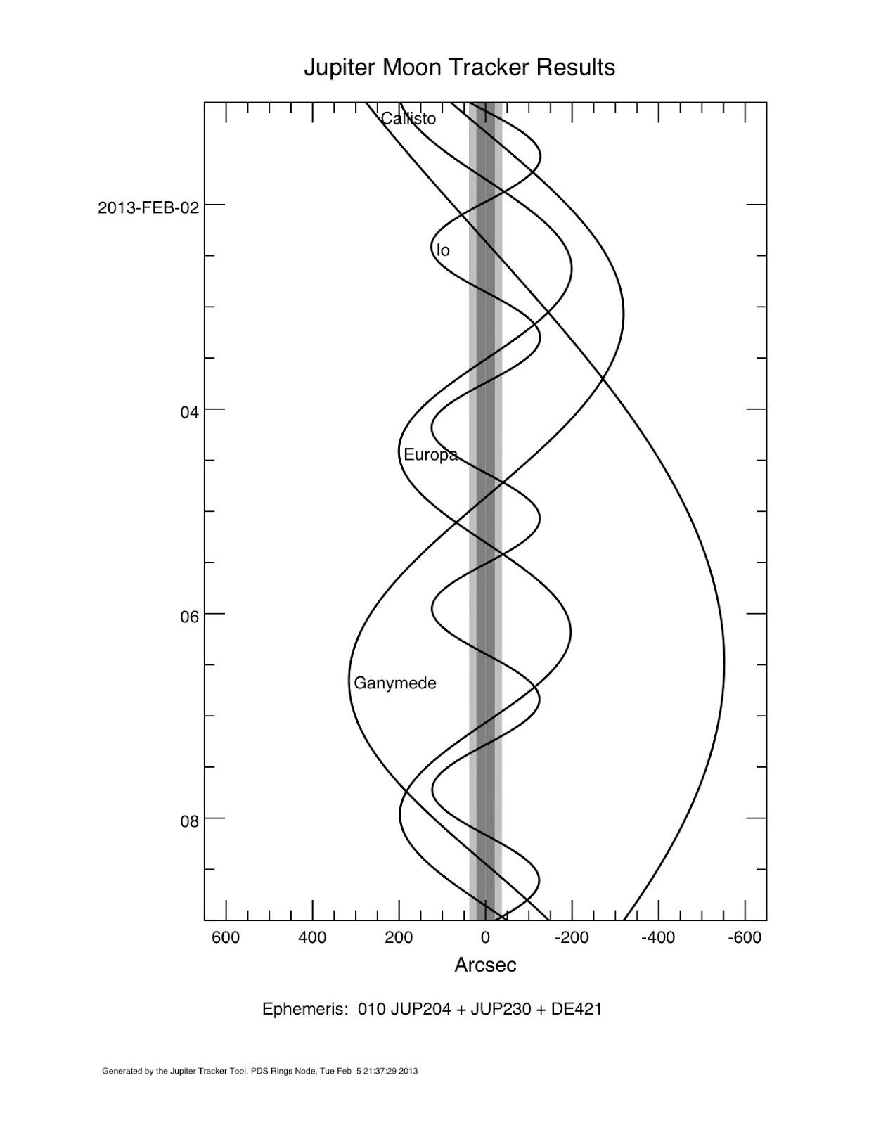 2007 kia sedona body parts diagram html