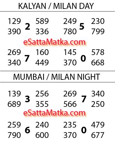 Aaj Ka Satta Matka Super Powerful Kalyan Matka Tips (25-June-2015)
