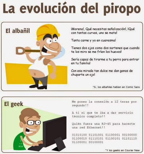 Evolución del piropo