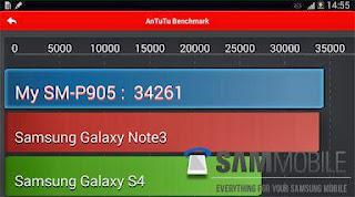 Spesifikasi dan skor AnTuTu Galaxy Note Pro