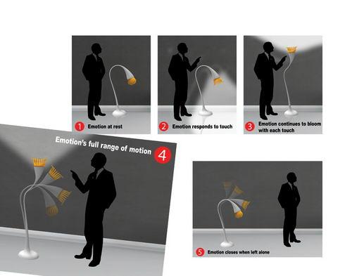 Emotion the Unique Lamp Concept Design