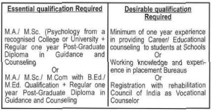 Kendriya Vidyala Job Vacancy 2013