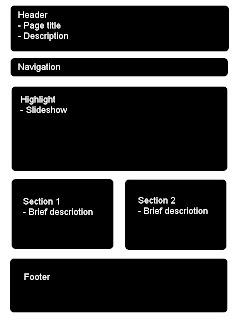 Arafa Daming - Basic web design, Part 1