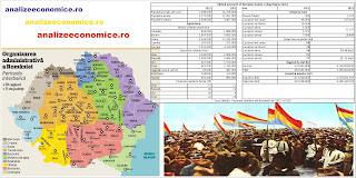 Cum arăta economia României Mari față de cea a Vechiului Regat