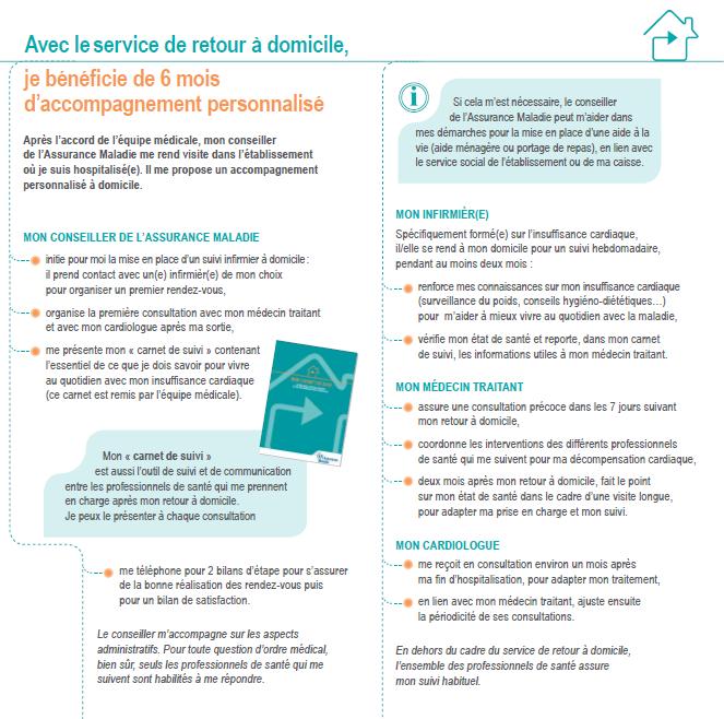 http://www.ameli.fr/fileadmin/user_upload/documents/prado_ic.pdf