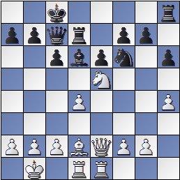 Posición partida de ajedrez Pilnik-Pomar 1946, después de 17.Ce5