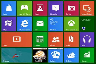 Cara Masuk Windows 8 Langsung Ke Desktop Tanpa Metro Style