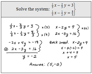 OpenAlgebra.com: Solving Linear Systems by Elimination