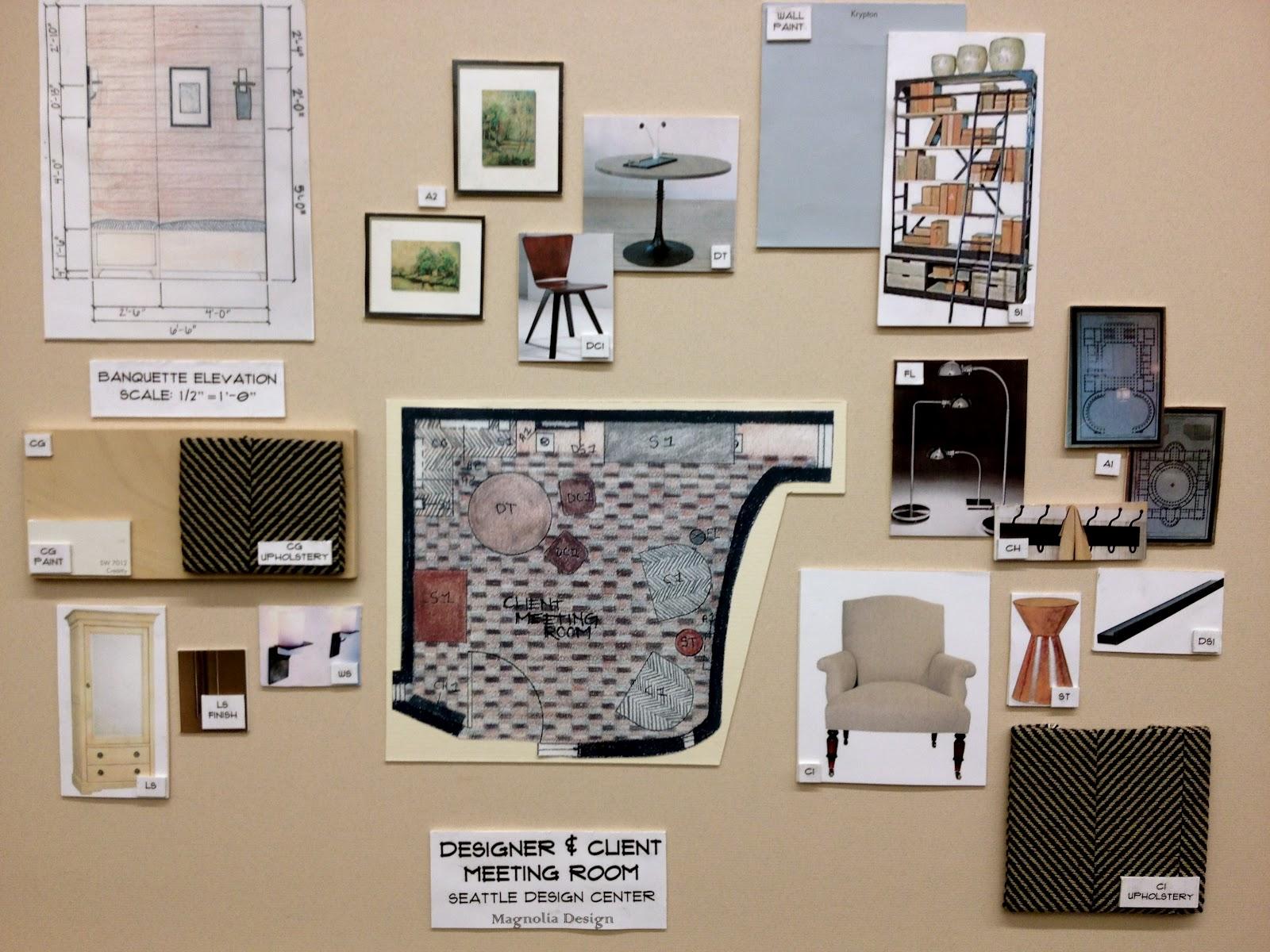 Beautiful Senior Project Ideas For Interior Design Photos ...