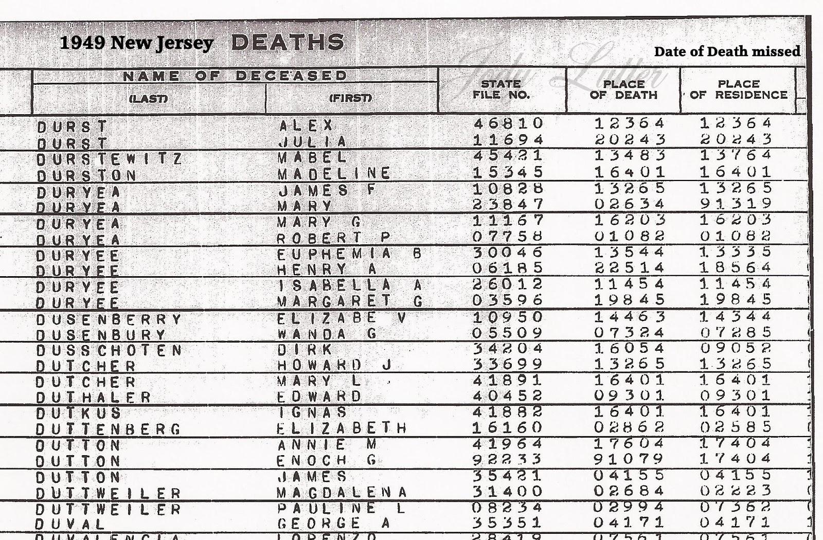 Death index nj
