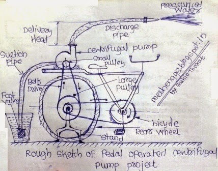 Rough sketch of Pedal Operated Centrifugal Pump Project.
