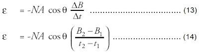 Gaya Gerak Listrik Induksi Akibat Perubahan Induksi Magnetik