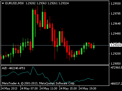 Fx heights forex