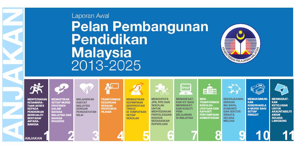 PPPM 2013-2025