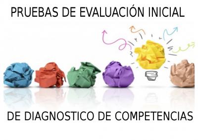 http://www.orientacionandujar.es/2014/09/09/pruebas-de-evaluacion-inicial-de-diagnostico-de-competencias-primaria/