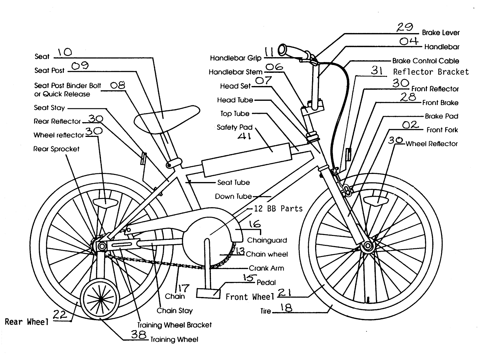 Coloring pages bicycle safety