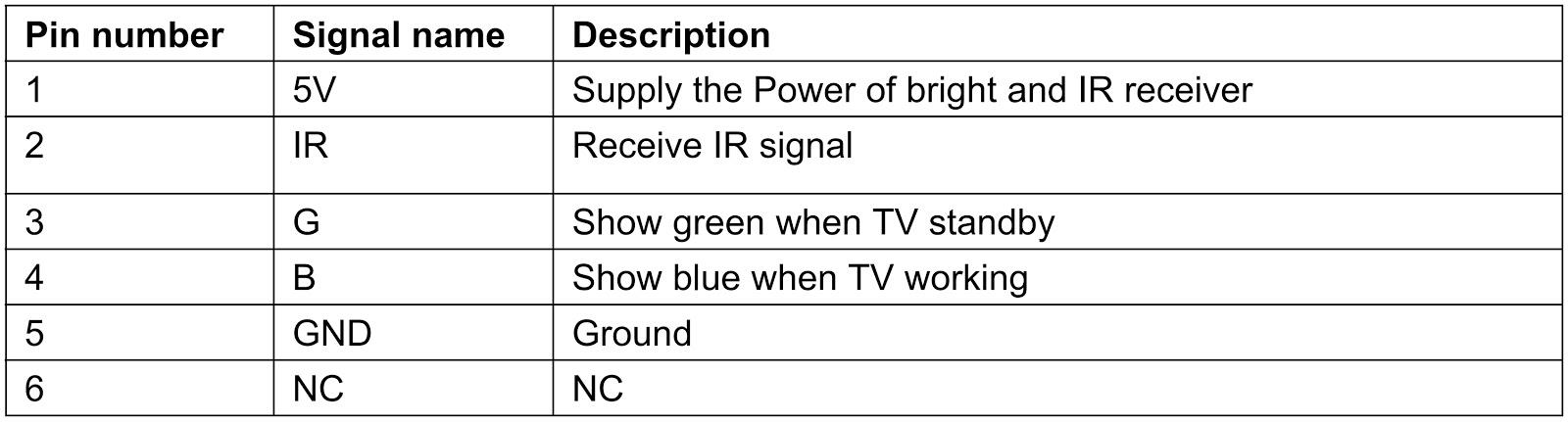 haier l40r1 flat panel tv circuit boards details \u0026 connector pinir connector (cne1)