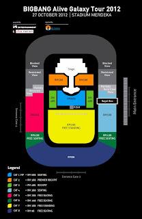BigBang Alive Tour Malaysia 2012