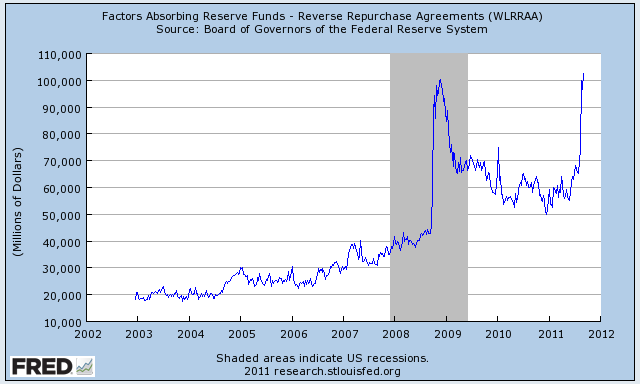 Viable opposition federal reserve reverse repurchase agreements a the rra in the title of the graph wlrraa stands for reverse repurchase agreements ill let the fed explain exactly what reverse repurchase agreements are platinumwayz