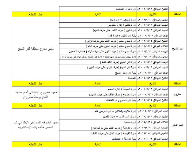 مواعيد وأماكن اختبارات مسابقة الأزهر كاملة لكل المحافظات والتخصصات المطلوبة