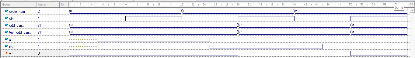 odd parity testbench waveform