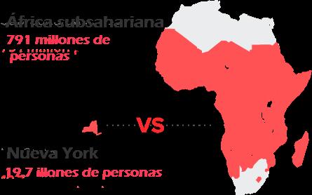 acceso energía eléctrica en África