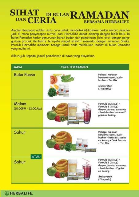 Makanan dan Minuman yang Cocok untuk Sahur di Bulan Ramadhan