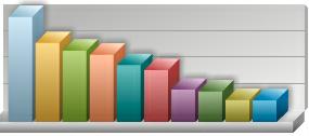 LSAT Blog Law School Admission Trends GPA LSAT