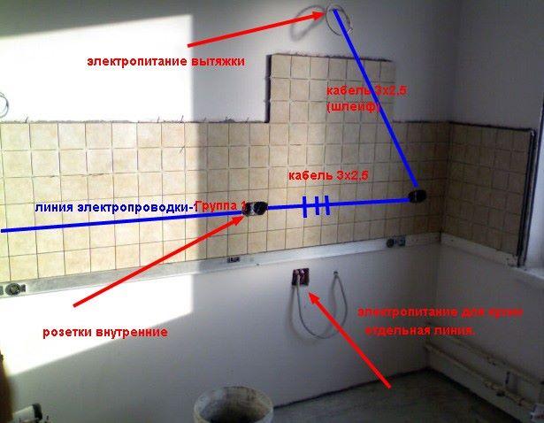 Замена электропроводки на кухне