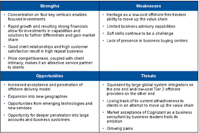 swot analysis tencent limited holding