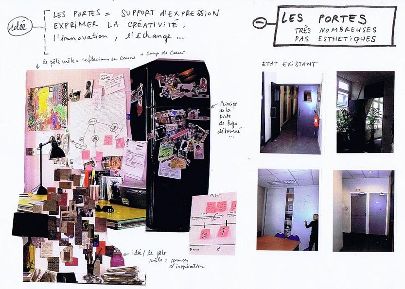 d co design se former s 39 informer sources d 39 inspiration pr sentation de vos id es. Black Bedroom Furniture Sets. Home Design Ideas