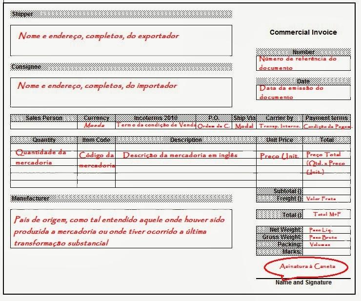 Importação: THREE PIECES OF ADVICE TO EXPORT TO BRASIL