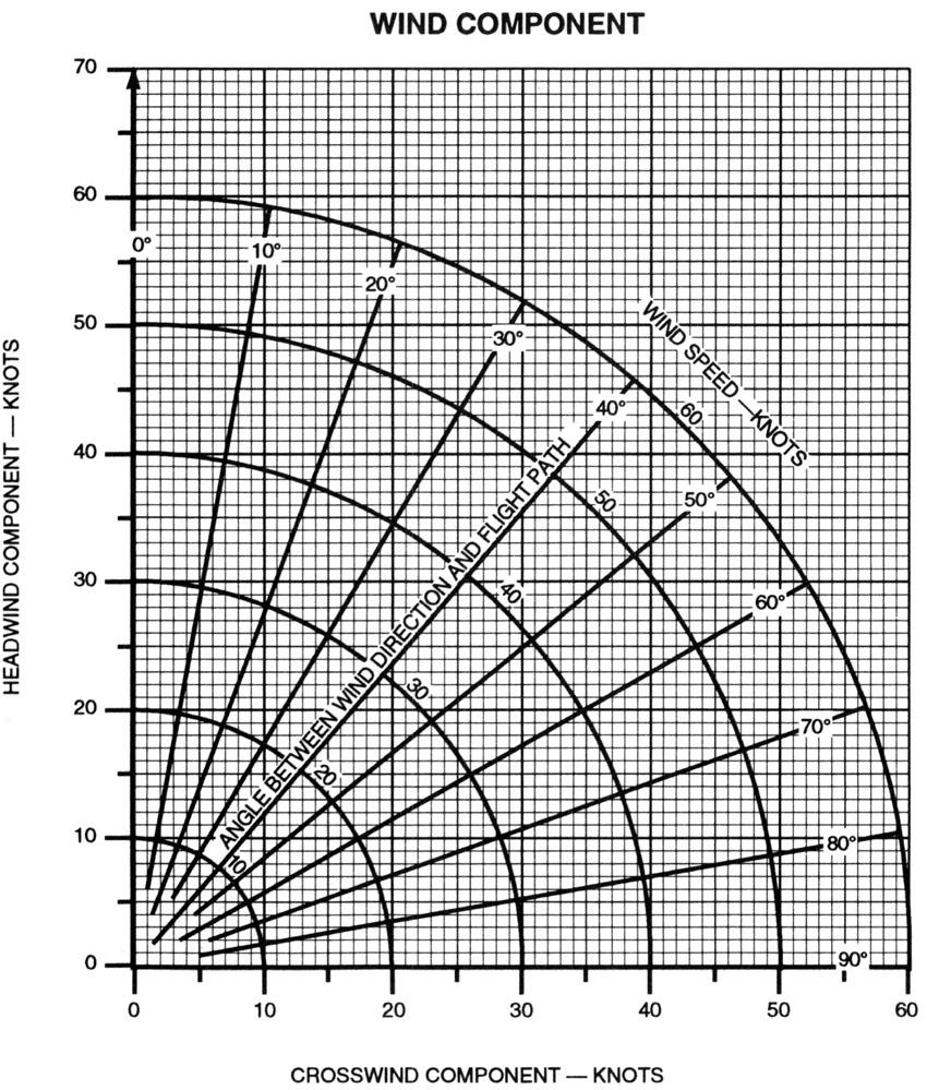 high velocity thrust technique pdf