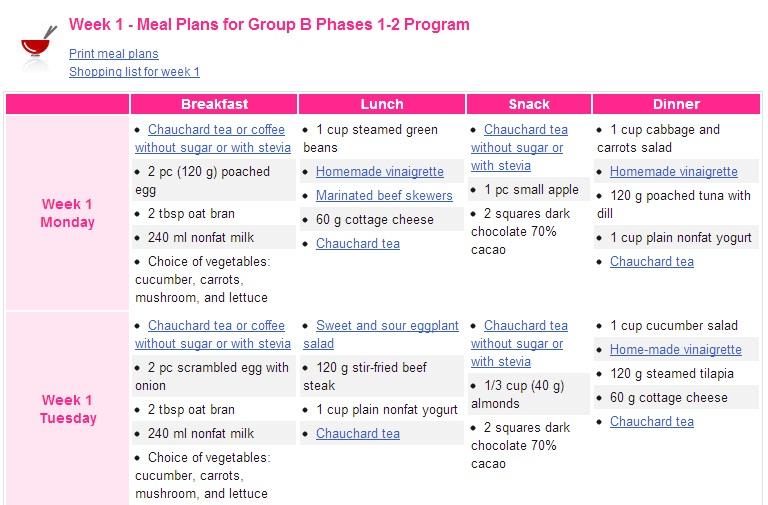 1200 calories a day vegetarian meal plan wordpress com