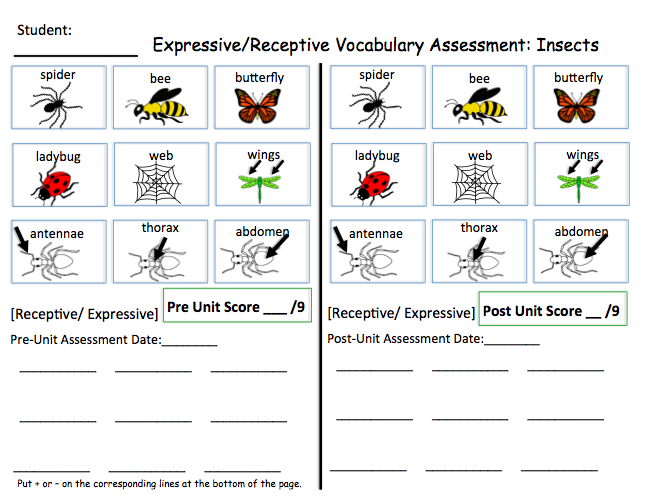 an analysis of expressive one word picture vocabulary test Nine preschool children with hearing loss participated in  visual analysis of the results of the data  expressive one word picture vocabulary test .