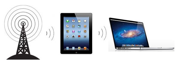how to turn on hotspot ipad 3