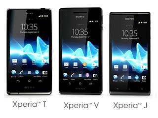 Daftar Harga Handphone Android 2013