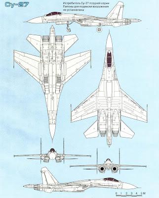 Тактико-технические характеристики Су 27