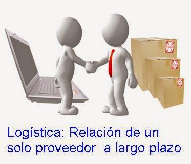 Logistica:Relación de un solo Proveedor a largo plazo
