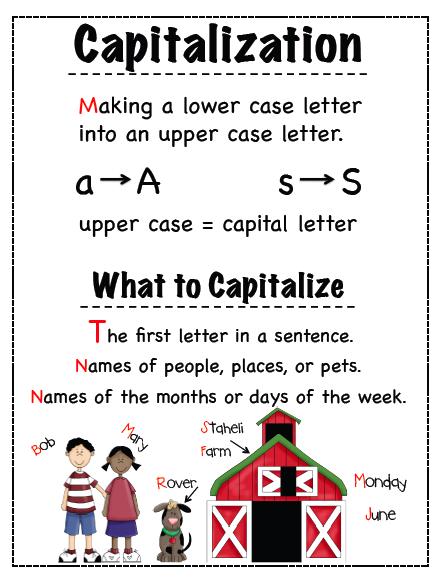 printable capitalization chart - Google Search | Language Arts ...