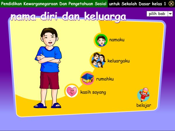 Video Pembelajaran Sd Kelas 3
