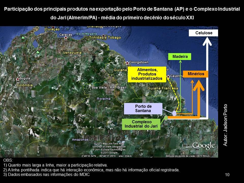 Exportação do Amapá_principais produtos