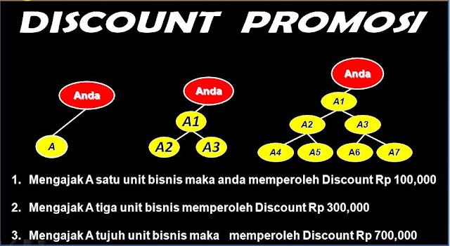 Picture Marketing Plan Pt. Melia Sehat Sejahtera 6