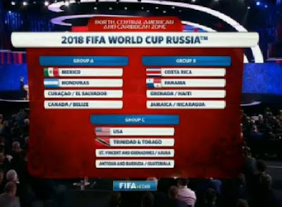 Sorteo Eliminatoria Rusia 2018 Concacaf
