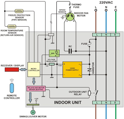 wiring diagram indoor unit
