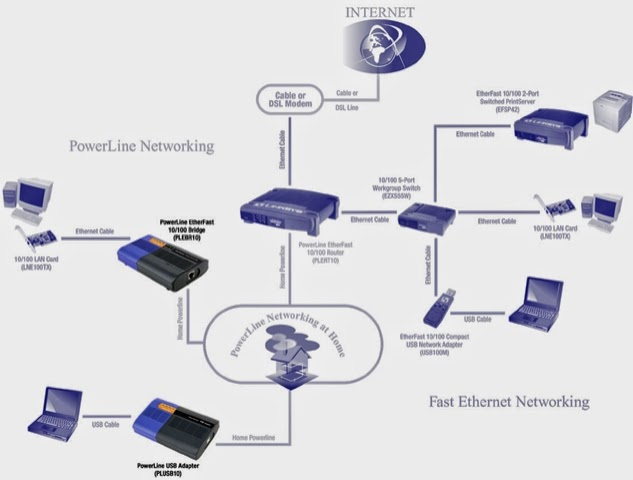 how does internet aids communication What and how we write is especially important in today's world as more and more communication takes place on the internet of body communication one does not.