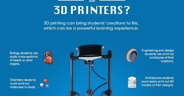 DIY 3D Printing: Why should your school get a 3d printer? Here is why!