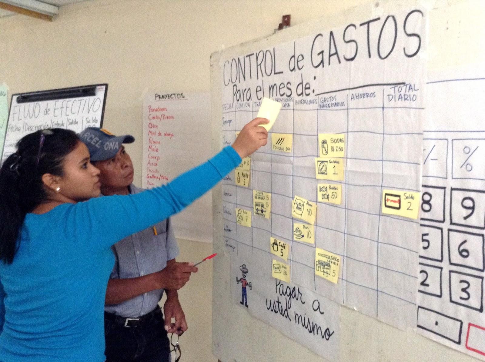 Micro Finance in Panama